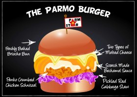 ParmStar Parmo Burger - Deconstructed