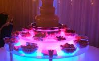 Example of the fountain package