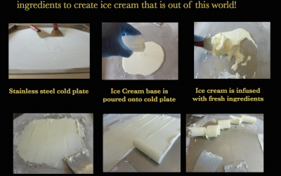 The Process we use to create our Ice Cream